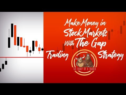 Gap Trading Strategy —  How to Trade Gaps