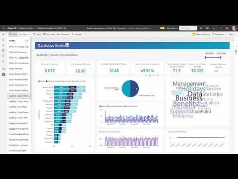 Office 365 Analytics KPIs: What they are and how to use them