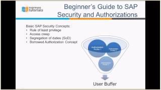 SAP Security - Basic Concepts