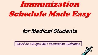 CDC Immunization Vaccination Schedule Made Easy