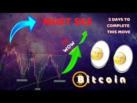 Yra burbulas bitcoin