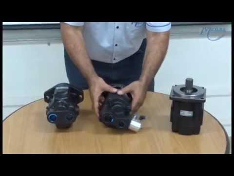 Como identificar o sentido de rotação de bombas hidráulicas