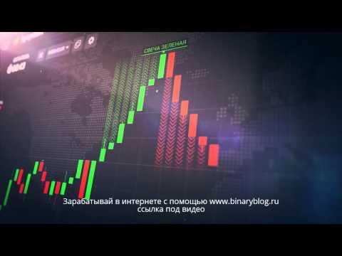 Технический анализ на бинарных опционах видео