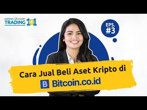 Bitcoin befektetési stratégia 2021