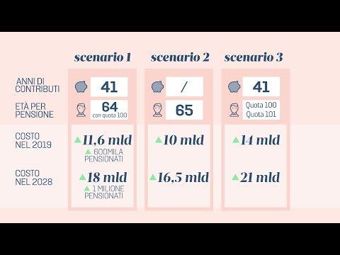 Guardare i video di sesso russi linsegnante