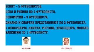 Какие изменения произошли в составе сборной России по футболу. Германия - Россия. Россия - Швеция.