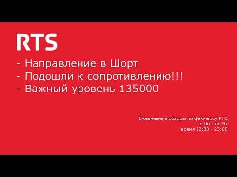 Заработать 200 рублей в интернете