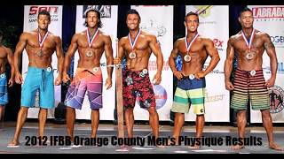 The Truth About Mens Physique