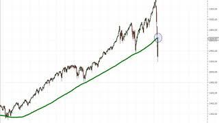 Wall Street – Ganz wichtig!