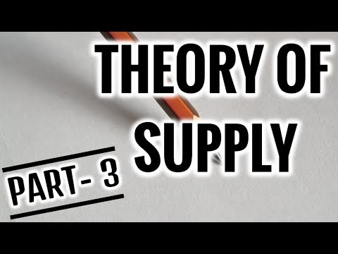 LAW OF SUPPLY - THEORY OF SUPPLY - PART 3 - MICROECONOMICS