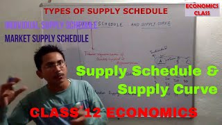 Supply Schedule Supply Curve || Theory of Supply || Individual Market Supply Schedule and Curve