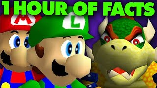 1 Hour of Cancelled N64 Games