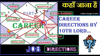 Actual Direction of Career | कैरियर की दिशा | How to find career In Vedic Astrology| Part 3