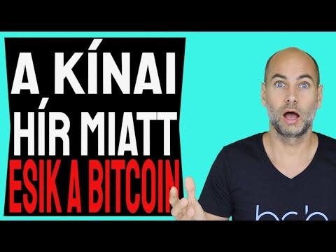 Paypal a bitcoin no id