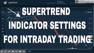 TrendLineFr Indicator for MetaTrader 4 - hmong video