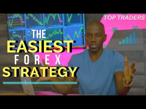 The easiest forex crossoverstrategy ever
