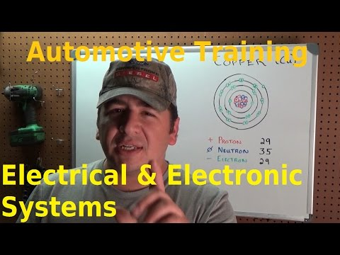 What is Electricity - Electrical and Electronic Systems Training Series ...