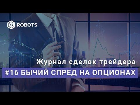 Автоматическая торговля на опционах