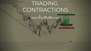 Trading Contractions [VIDEO]