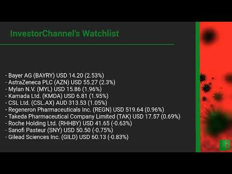 InvestorChannel's Covid-19 Watchlist Update for Friday, November 20, 2020, 15:05 EST