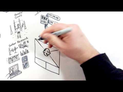 How To Create A Customer Journey Map - YouTube