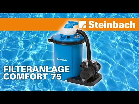 Steinbach Comfort 75 vízforgató összeszerelés