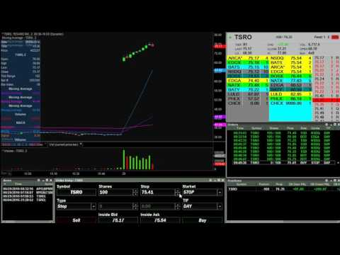 Live Day Trading – The One Hour Work Day