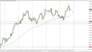 NZD/USD - NZD/USD Technical Analysis for May 29 2017 by FXEmpire.com