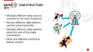 DAB: Complete Solutions for Total Network Deployment