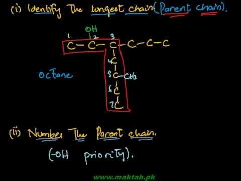 FSc Chemistry Book2, CH 11, LEC 1: Classification & Nomenclature