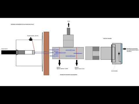 Como hacer tubos de rayos catódicos modulables y de Crookes. DIY Crookes tube
