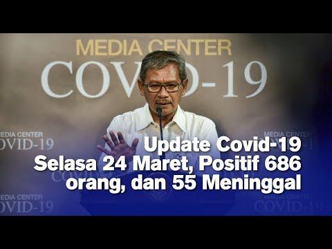 Update Covid-19 Selasa 24 Maret, Positif 686 orang, dan 55 Meninggal
