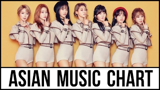 ASIAN MUSIC CHART January 2017