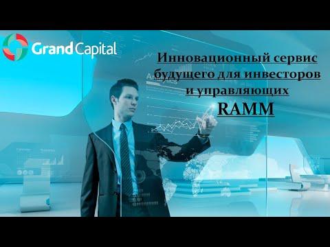 Сервис копирования сделок RAMM