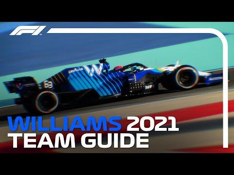 F1 2021 ウィリアムズチームを紹介した動画