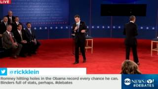 Second Presidential Debate 2012: Candy Crowley Reins In Obama, Romney