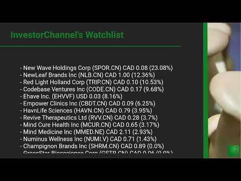 InvestorChannel's Psychedelics Watchlist Update for Thursday, December 03, 2020, 16:05 EST