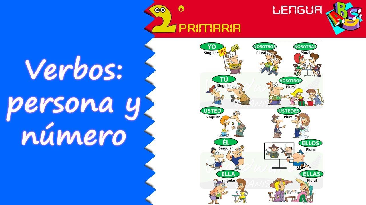 Lengua Castellana. 2º Primaria. Tema 9. El verbo. Número y persona