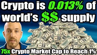 Crypto is only 0.013% of world