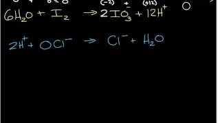 Balancing Equations Using Half Reaction Method (acidic)