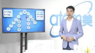 Atomy Marketing Plan by Sharon Rose Master Park Joo Young