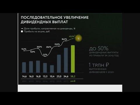 Форекс торги онлайн евро рубль