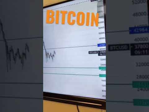 Live cryptocurrency market cap