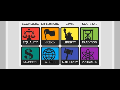 Kyle Takes '8 Values' Political Compass Test