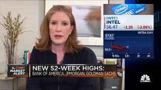 Nhà giao dịch nghỉ giữa giờ về cơ hội kiếm tiền từ cổ phiếu công nghệ
