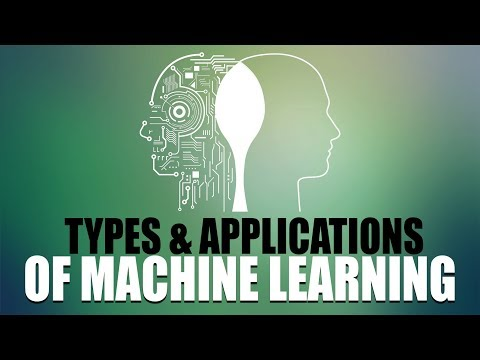 Types And Applications Of Machine Learning | Eduonix