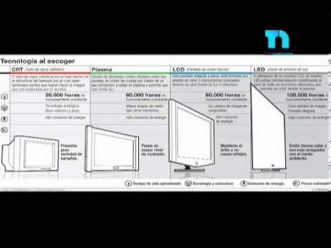 Diferencias entre televisores Plasma, LED, LCD y Smart