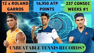 Is Nadal's 12 French Opens The Most Unbeatable Record in Tennis?
