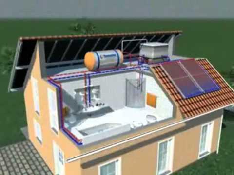 Funcionamiento De Un Calentador Solar Energ 237 As Renovables