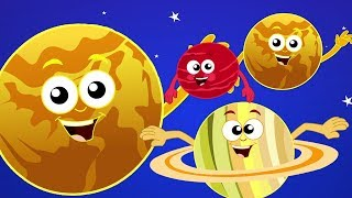 Planet Lagu Belajar Planet Nama Tata Surya Sajak Pendidikan Video Planets Song In Indonesian